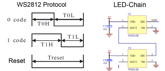 ws2812_protocol