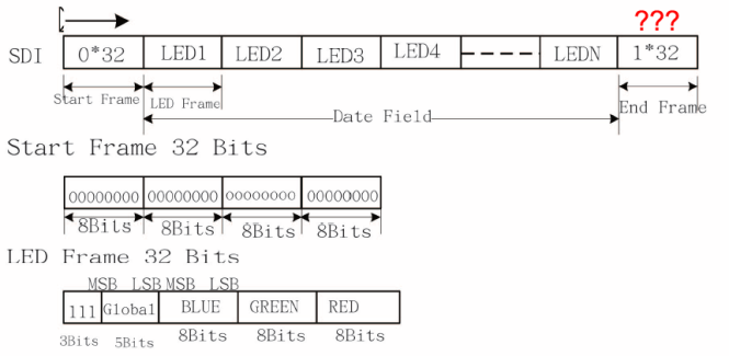 programming_incorrect